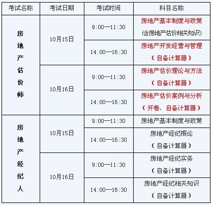 三、报考条件-重庆2011年房地产估价师考试报名时间5月27日 6月14日